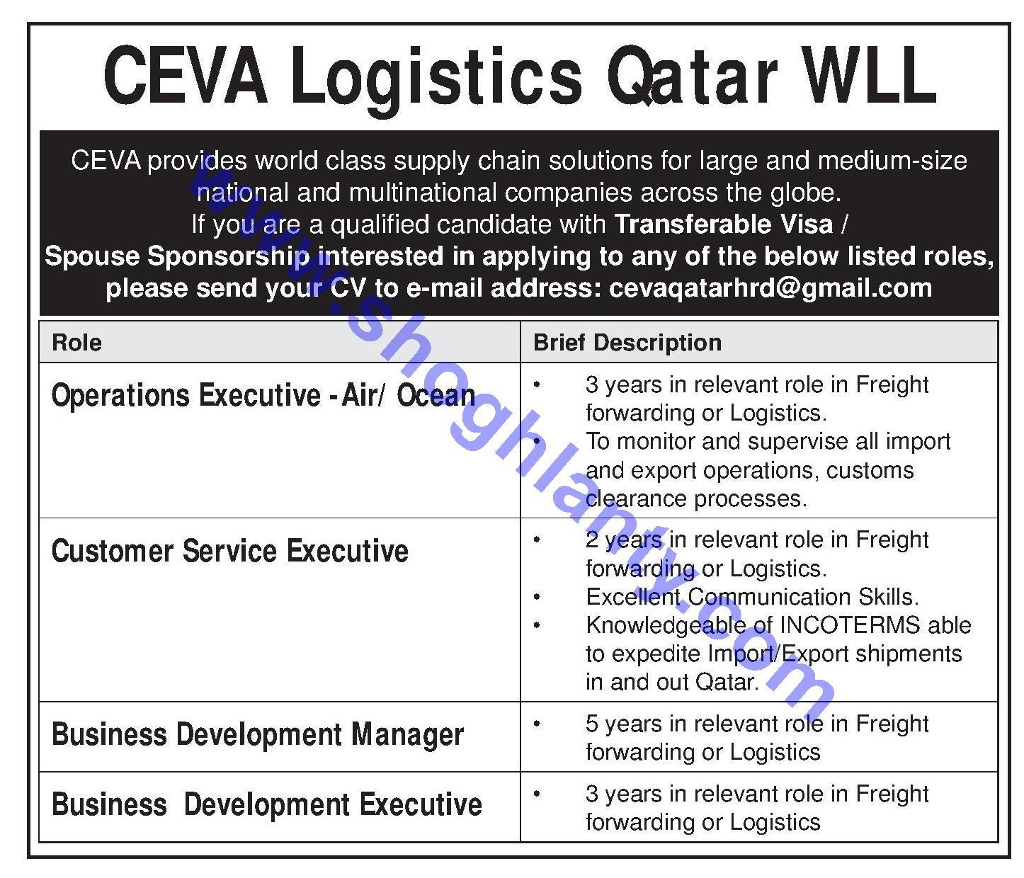 Qatar Logistics Companies